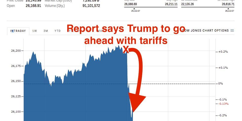 tariffs (002)